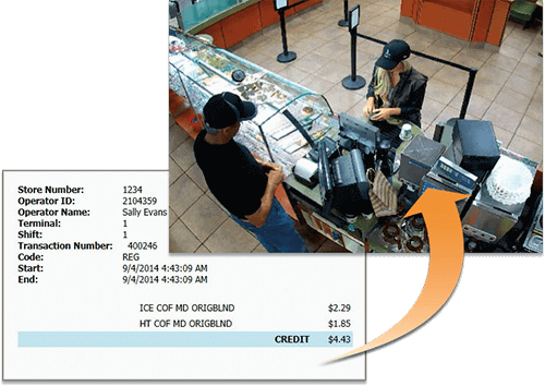 Screenshot of transaction report along with its video snapshot